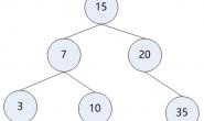 掌握MYSQL中常见的锁类型