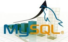 MySQL用户和权限管理(二)