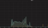 MySQL中Binlog日志应用慢,该怎么办?
