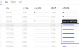 TiDB集群tikv节点内存占用较高问题排查