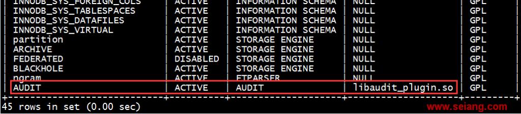 利用开源审计插件对mysql进行审计