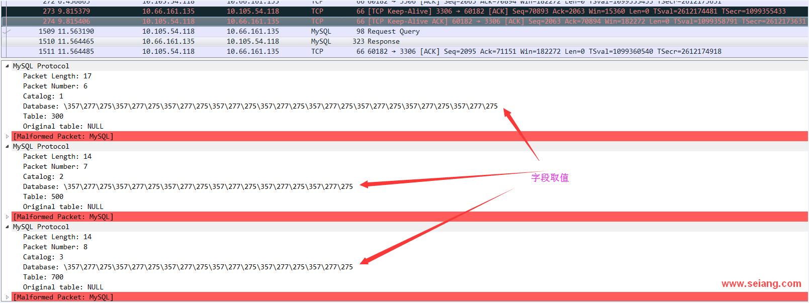 使用tcpdump抓取数据包,初步分析MySQL 通信协议DBA的辛酸事儿